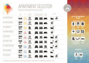 Apartment Selector v1