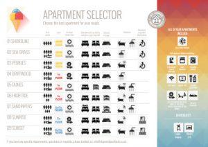 Beach Apartment Selector